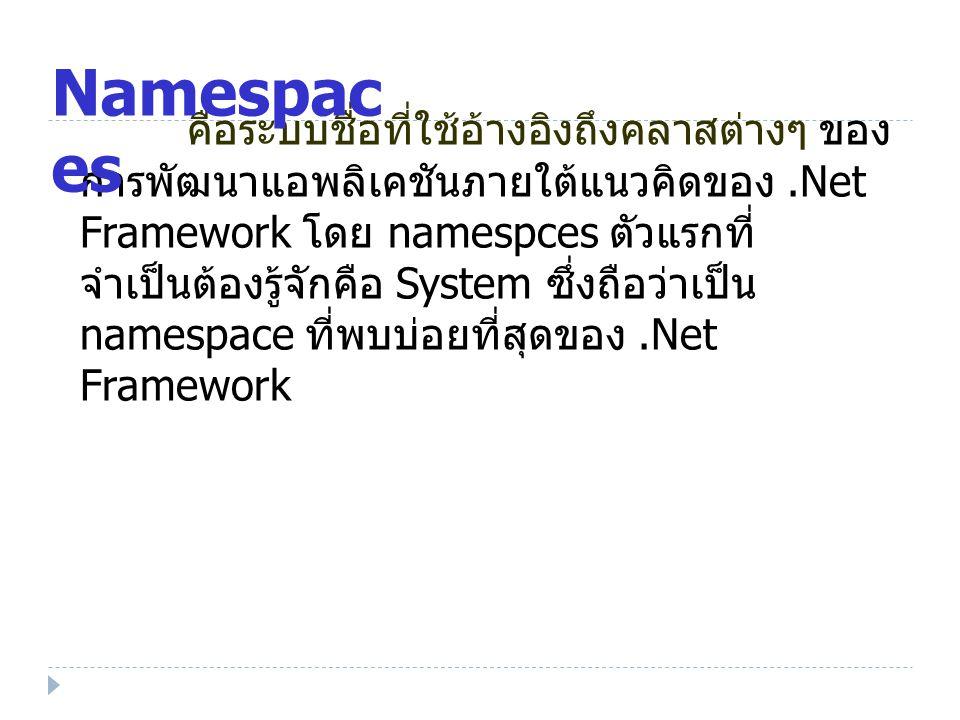Namespace ที่สำคัญภายใต้ System Namespace รายละเอียด System.Windows.For ms เก็บคลาสต่างๆ ที่นำมาใช้สร้างเป็น Windows Application System.Data คลาส และชนิดข้อมูลที่เกี่ยวกับการติดต่อฐานข้อมูล พื้นฐาน System.Diagnostics คลาสที่ใช้ในการดีบักแอพพลิเคชั่น และตรวจสอบการ ทำงานของโค้ด System.IO คลาสที่ทำให้เราสามารถอ่าน และเขียนไฟล์ได้ System.Math คลาสที่ทำให้เราสามารถคำนวณค่าต่างๆ ทางสมการ ทางคณิตศาสตร์ System.Text คลาสที่ใช้จัดการตัวอักษร System.DateTime เก็บ structor ที่เราใช้จัดการเกี่ยวกับวันเดือนปีและ เวลา System.String คลาสจัดการกับสตริง
