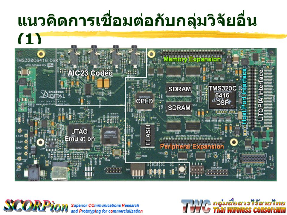 Superior COmmunications Research and Prototyping for commercialization แนวคิดการเชื่อมต่อกับกลุ่มวิจัยอื่น (1)