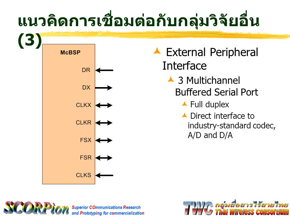 Superior COmmunications Research and Prototyping for commercialization แนวคิดการเชื่อมต่อกับกลุ่มวิจัยอื่น (3)  External Peripheral Interface  3 Mul