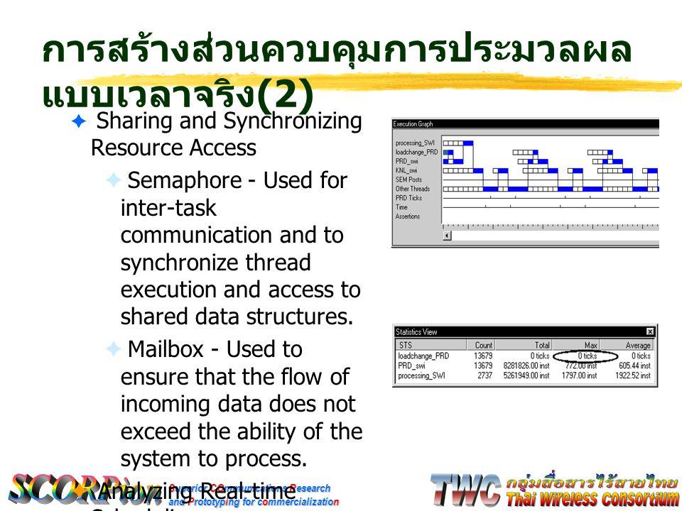 Superior COmmunications Research and Prototyping for commercialization การสร้างส่วนควบคุมการประมวลผล แบบเวลาจริง (2)  Sharing and Synchronizing Resou