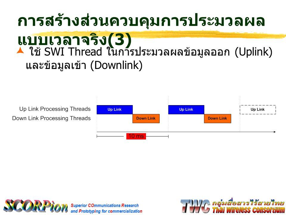 Superior COmmunications Research and Prototyping for commercialization การสร้างส่วนควบคุมการประมวลผล แบบเวลาจริง (3)  ใช้ SWI Thread ในการประมวลผลข้อมูลออก (Uplink) และข้อมูลเข้า (Downlink)