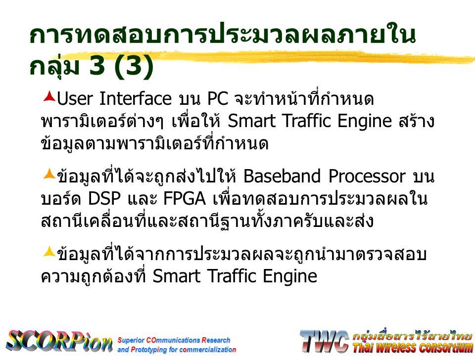 Superior COmmunications Research and Prototyping for commercialization การทดสอบการประมวลผลภายใน กลุ่ม 3 (3)  User Interface บน PC จะทำหน้าที่กำหนด พารามิเตอร์ต่างๆ เพื่อให้ Smart Traffic Engine สร้าง ข้อมูลตามพารามิเตอร์ที่กำหนด  ข้อมูลที่ได้จะถูกส่งไปให้ Baseband Processor บน บอร์ด DSP และ FPGA เพื่อทดสอบการประมวลผลใน สถานีเคลื่อนที่และสถานีฐานทั้งภาครับและส่ง  ข้อมูลที่ได้จากการประมวลผลจะถูกนำมาตรวจสอบ ความถูกต้องที่ Smart Traffic Engine