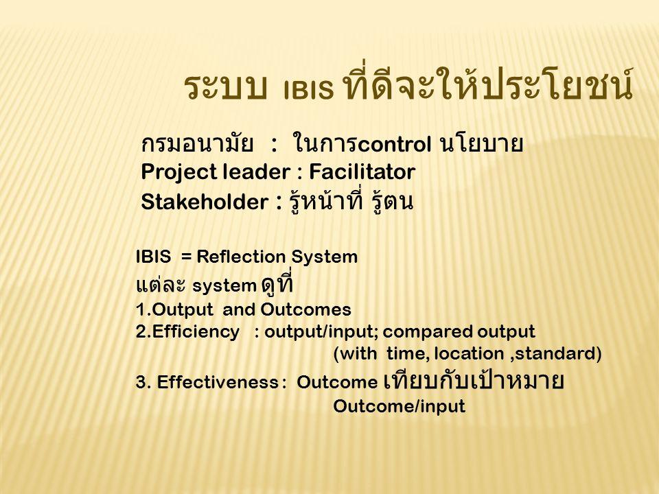 ระบบ IBIS ที่ดีจะให้ประโยชน์ กรมอนามัย : ในการ control นโยบาย Project leader : Facilitator Stakeholder : รู้หน้าที่ รู้ตน IBIS = Reflection System แต่ละ system ดูที่ 1.Output and Outcomes 2.Efficiency : output/input; compared output (with time, location,standard) 3.