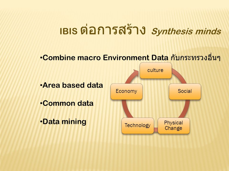 IBIS ต่อการสร้าง Synthesis minds Combine macro Environment Data กับกระทรวงอื่นๆ Area based data Common data Data mining cultureSocial Physical Change TechnologyEconomy