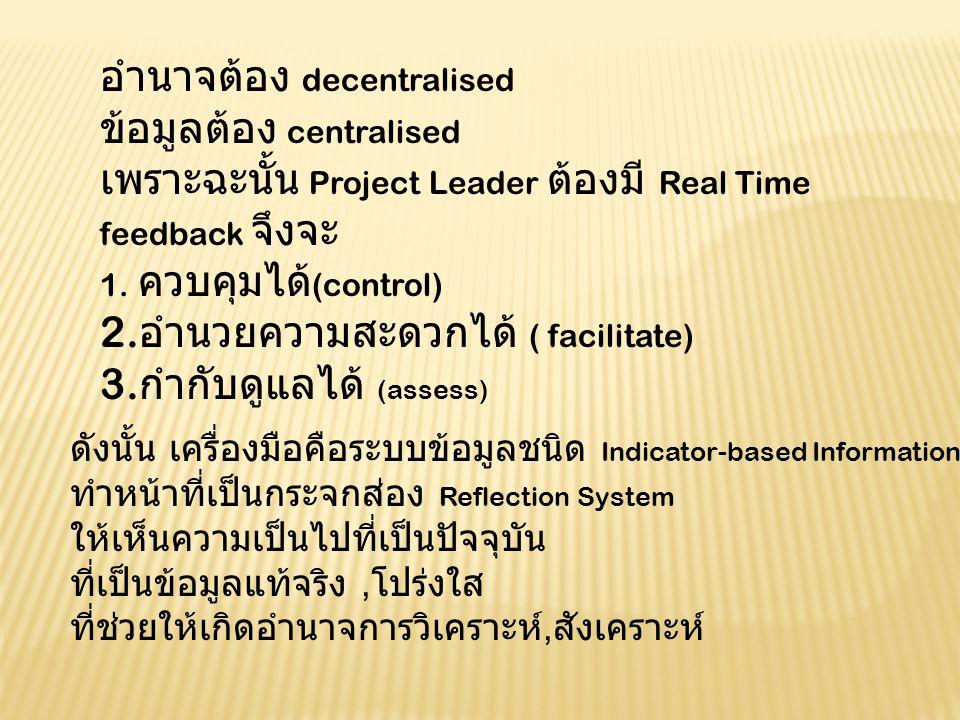 อำนาจต้อง decentralised ข้อมูลต้อง centralised เพราะฉะนั้น Project Leader ต้องมี Real Time feedback จึงจะ 1. ควบคุมได้ (control) 2. อำนวยความสะดวกได้