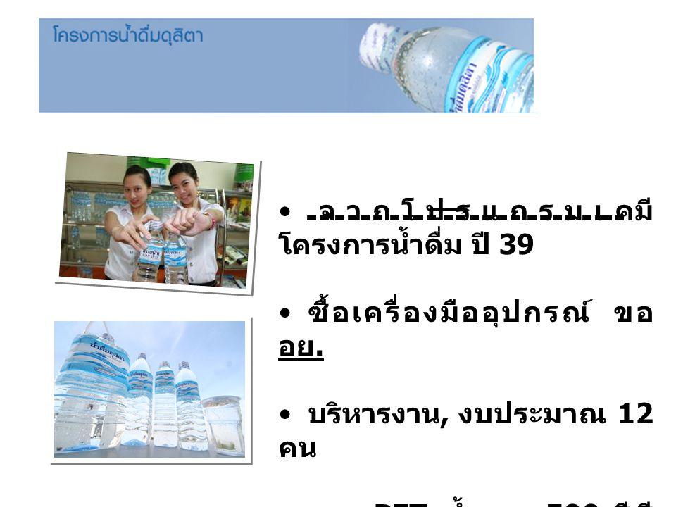 จากโปรแกรมเคมี โครงการน้ำดื่ม ปี 39 ซื้อเครื่องมืออุปกรณ์ ขอ อย.