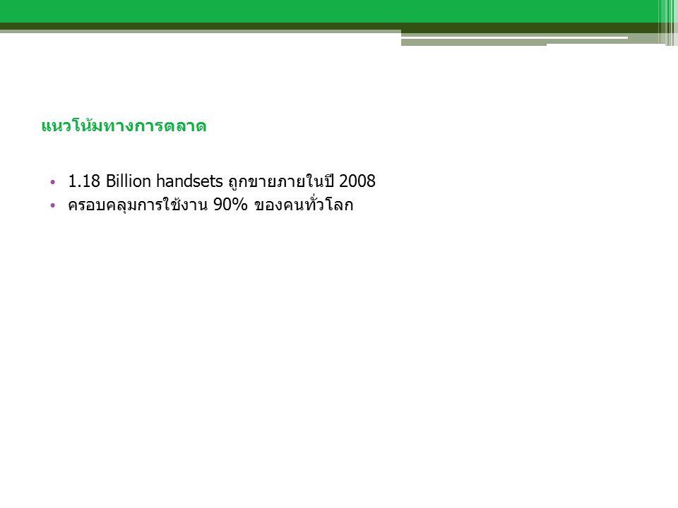 แนวโน้มทางการตลาด 1.18 Billion handsets ถูกขายภายในปี 2008 ครอบคลุมการใช้งาน 90% ของคนทั่วโลก