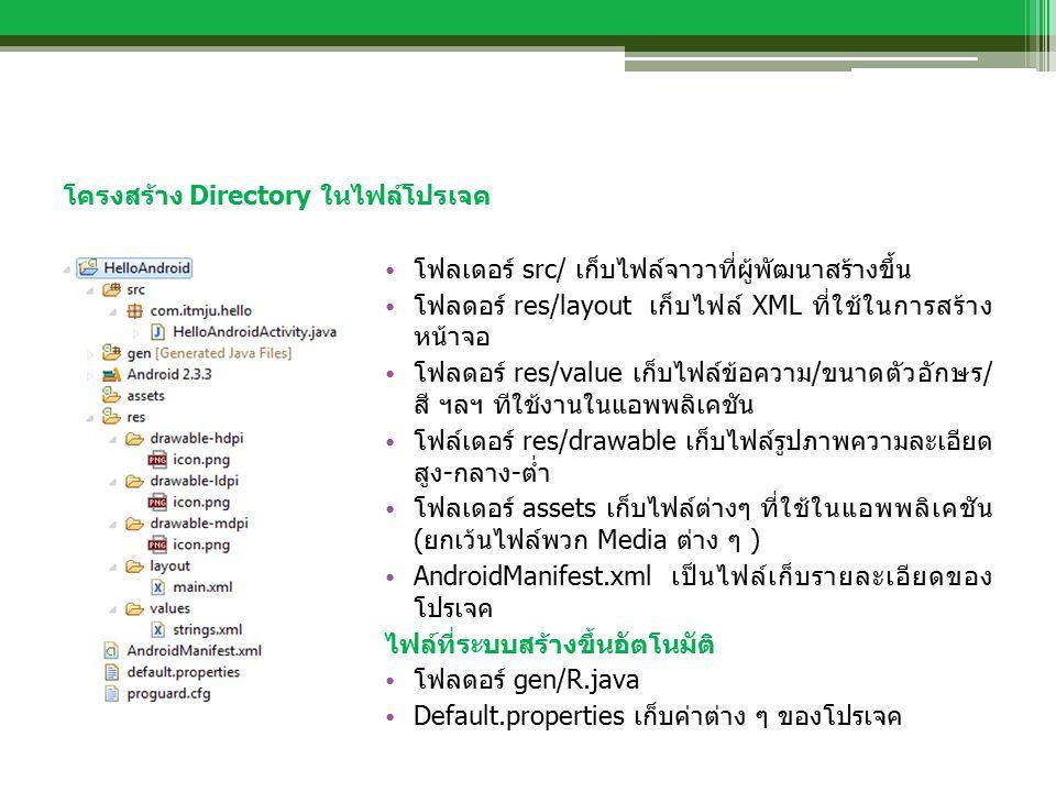 โครงสร้าง Directory ในไฟล์โปรเจค โฟลเดอร์ src/ เก็บไฟล์จาวาที่ผู้พัฒนาสร้างขึ้น โฟลดอร์ res/layout เก็บไฟล์ XML ที่ใช้ในการสร้าง หน้าจอ โฟลดอร์ res/value เก็บไฟล์ข้อความ/ขนาดตัวอักษร/ สี ฯลฯ ทีใช้งานในแอพพลิเคชัน โฟล์เดอร์ res/drawable เก็บไฟล์รูปภาพความละเอียด สูง-กลาง-ต่ำ โฟลเดอร์ assets เก็บไฟล์ต่างๆ ที่ใช้ในแอพพลิเคชัน (ยกเว้นไฟล์พวก Media ต่าง ๆ ) AndroidManifest.xml เป็นไฟล์เก็บรายละเอียดของ โปรเจค ไฟล์ที่ระบบสร้างขึ้นอัตโนมัติ โฟลดอร์ gen/R.java Default.properties เก็บค่าต่าง ๆ ของโปรเจค