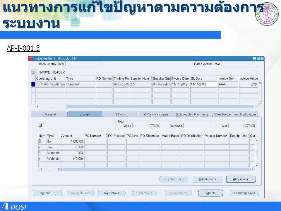 แนวทางการแก้ไขปัญหาตามความต้องการ ระบบงาน AP-I-001,3