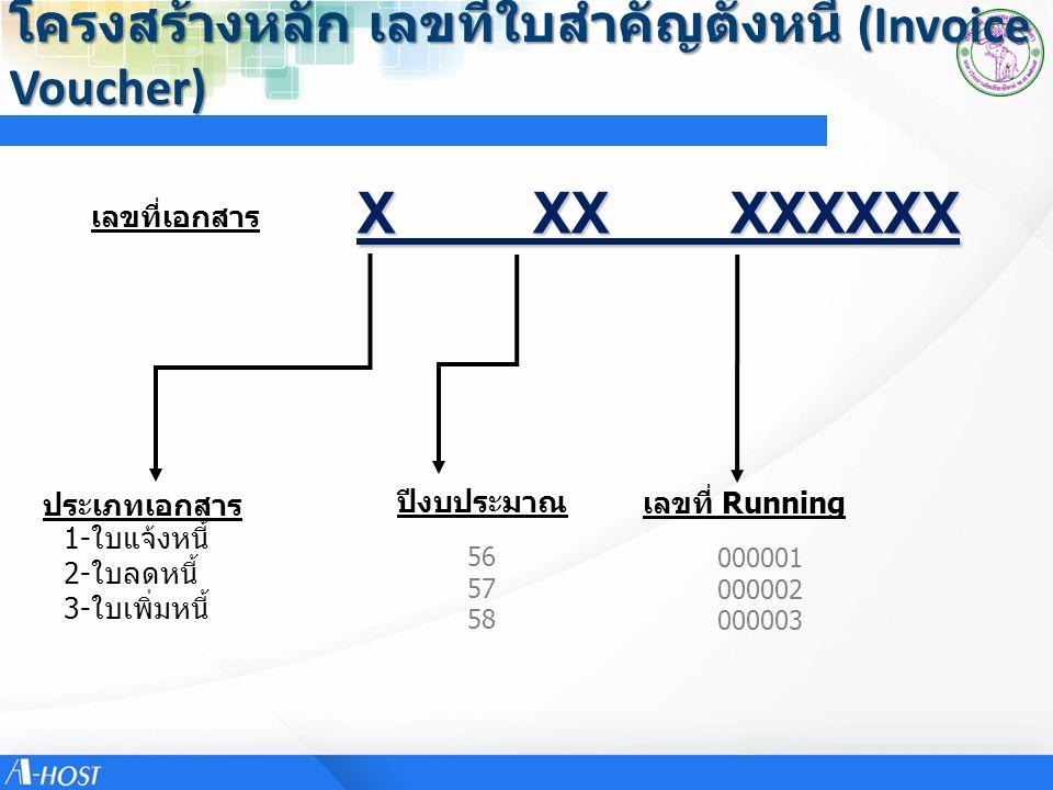 โครงสร้างหลัก เลขที่ใบสำคัญตั้งหนี้ (Invoice Voucher) เลขที่เอกสาร X XX XXXXXX 1-ใบแจ้งหนี้ 2-ใบลดหนี้ 3-ใบเพิ่มหนี้ 56 57 58 ปีงบประมาณ เลขที่ Running 000001 000002 000003 ประเภทเอกสาร