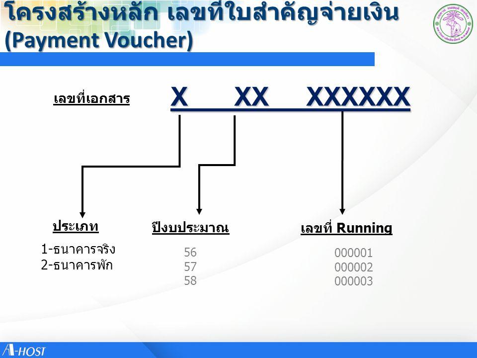 โครงสร้างหลัก เลขที่ใบสำคัญจ่ายเงิน (Payment Voucher) เลขที่เอกสาร X XX XXXXXX 1-ธนาคารจริง 2-ธนาคารพัก 56 57 58 ปีงบประมาณ เลขที่ Running 000001 000002 000003 ประเภท