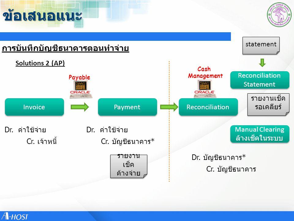 ข้อเสนอแนะ Solutions 2 (AP) Invoice Payment Reconciliation Payable Cash Management การบันทึกบัญชีธนาคารตอนทำจ่าย Dr. ค่าใช้จ่าย Cr. เจ้าหนี้ Manual Cl