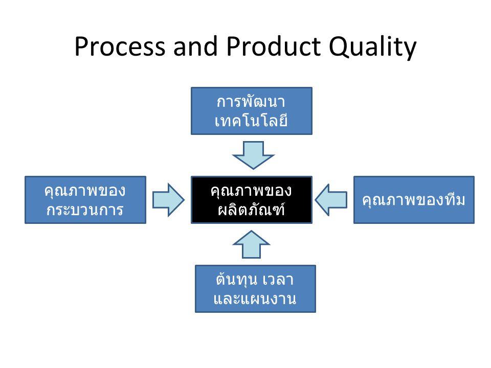 Process and Product Quality การพัฒนา เทคโนโลยี คุณภาพของทีม คุณภาพของ กระบวนการ ต้นทุน เวลา และแผนงาน คุณภาพของ ผลิตภัณฑ์