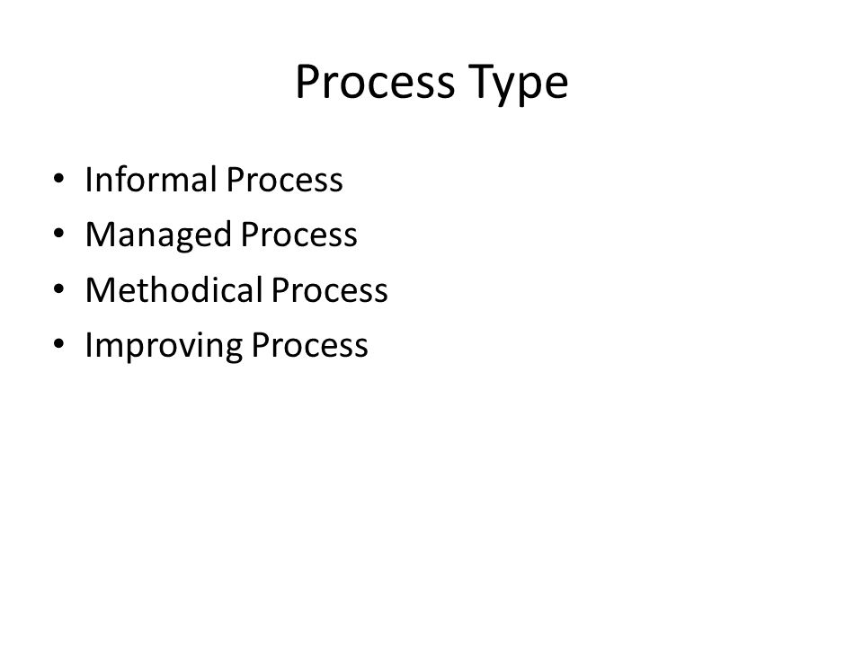 Process Type Informal Process Managed Process Methodical Process Improving Process