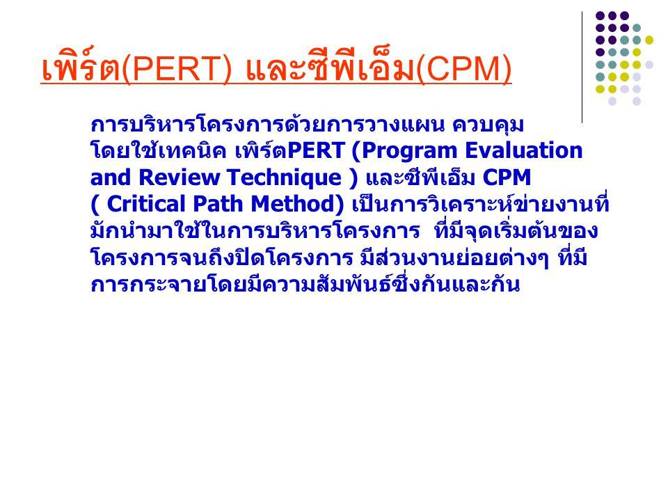 เพิร์ต(PERT) และซีพีเอ็ม(CPM) การบริหารโครงการด้วยการวางแผน ควบคุม โดยใช้เทคนิค เพิร์ตPERT (Program Evaluation and Review Technique ) และซีพีเอ็ม CPM
