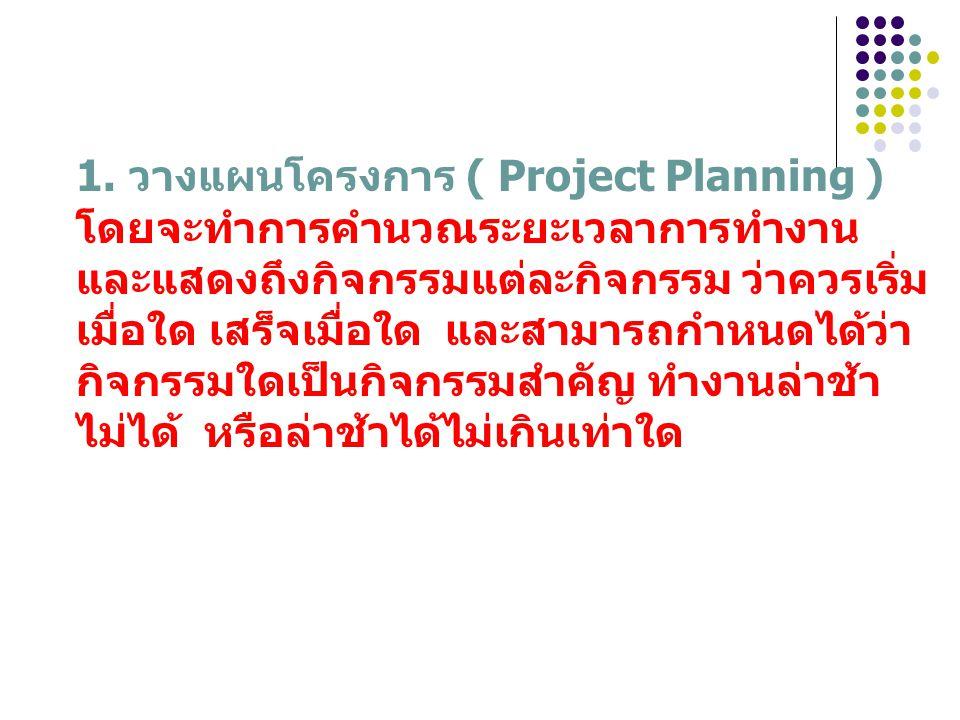 1. วางแผนโครงการ ( Project Planning ) โดยจะทำการคำนวณระยะเวลาการทำงาน และแสดงถึงกิจกรรมแต่ละกิจกรรม ว่าควรเริ่ม เมื่อใด เสร็จเมื่อใด และสามารถกำหนดได้