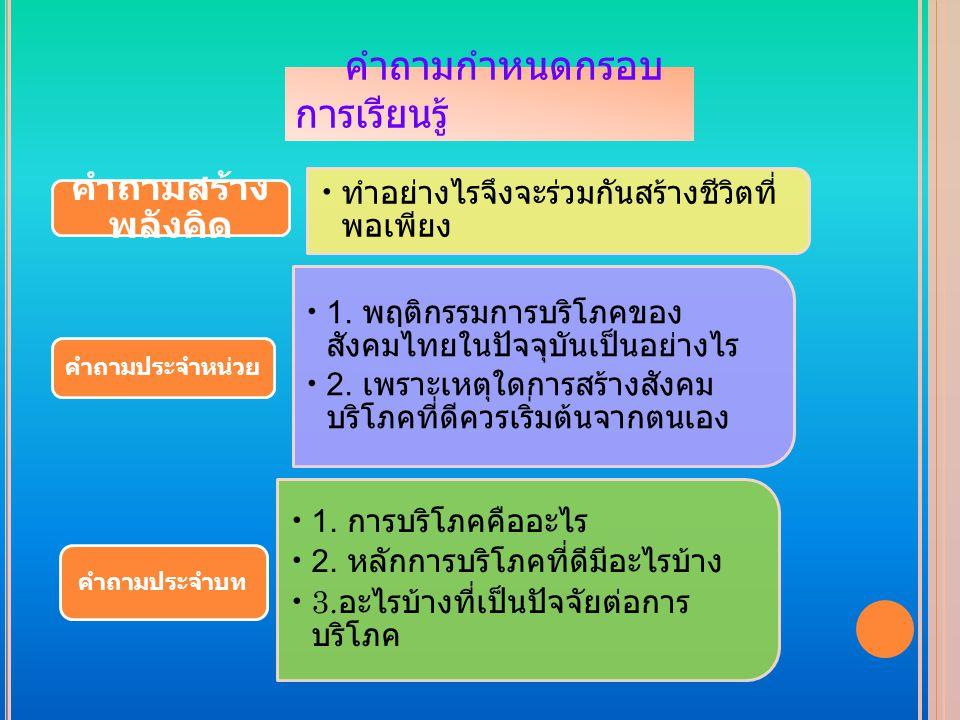 คำถามกำหนดกรอบ การเรียนรู้ ทำอย่างไรจึงจะร่วมกันสร้างชีวิตที่ พอเพียง คำถามสร้าง พลังคิด 1. พฤติกรรมการบริโภคของ สังคมไทยในปัจจุบันเป็นอย่างไร 2. เพรา