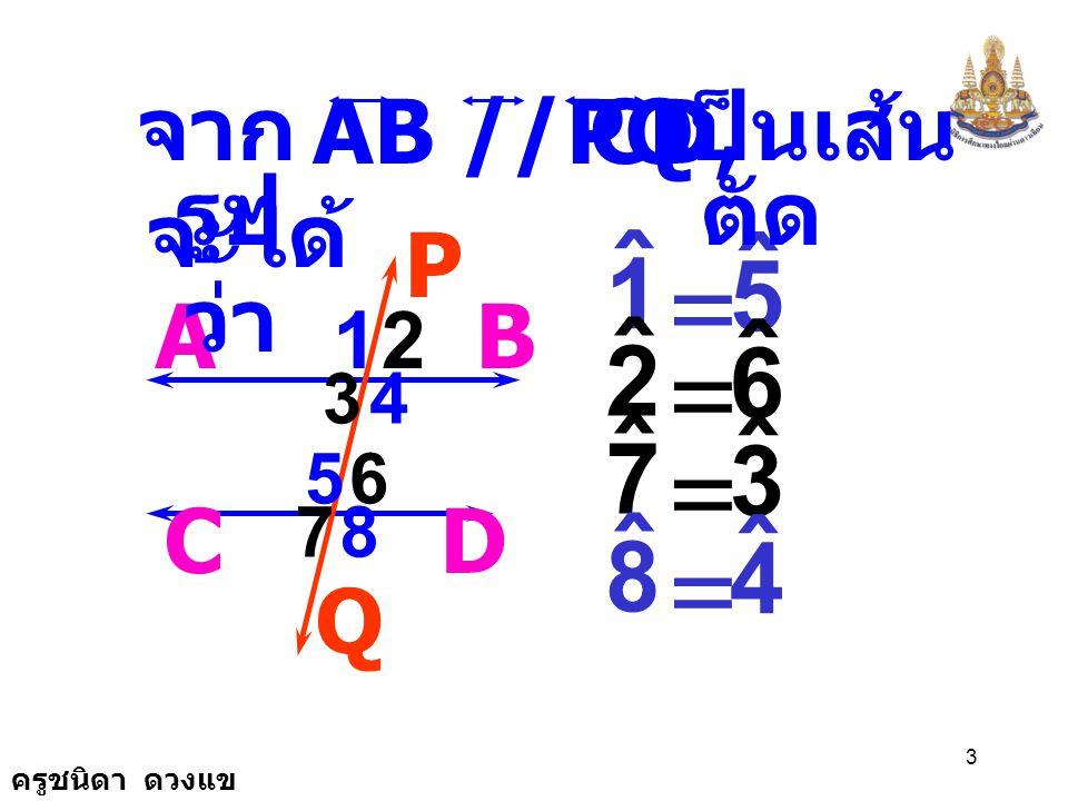 ครูชนิดา ดวงแข 3 AB D Q P C 12 56 จะได้ ว่า 1 ˆ 5 ˆ = 7 ˆ 3 ˆ = AB // CD,PQ จาก รูป เป็นเส้น ตัด 8 43 7 2 ˆ 6 ˆ = 8 ˆ 4 ˆ =