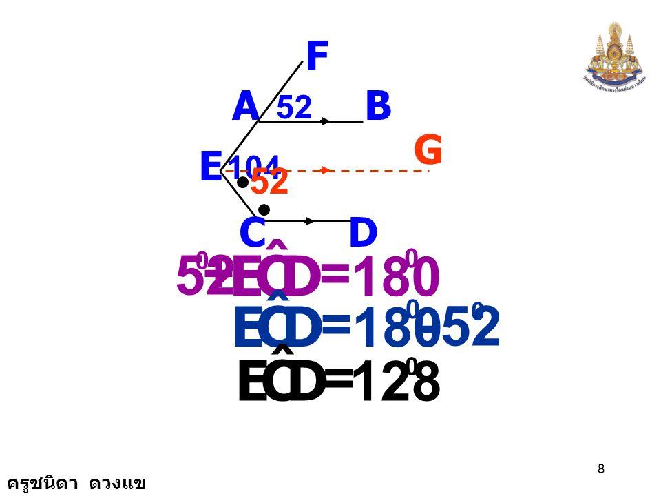 ครูชนิดา ดวงแข 28 ( มุมที่ฐานของรูป  หน้าจั่ว ) CDE ˆ = DFE ˆ ADCF E B CAB ˆ = DFE ˆ ( โจทย์กำหนดให้ ) CDE ˆ = CAB ˆ ( สมบัติการเท่ากัน )