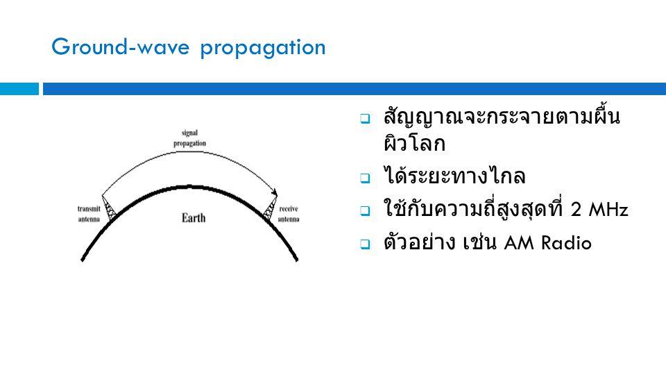 Ground-wave propagation  สัญญาณจะกระจายตามผื้น ผิวโลก  ได้ระยะทางไกล  ใช้กับความถี่สูงสุดที่ 2 MHz  ตัวอย่าง เช่น AM Radio