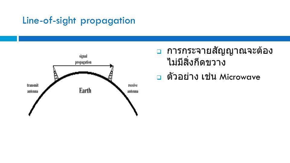 Line-of-sight propagation  การกระจายสัญญาณจะต้อง ไม่มีสิ่งกีดขวาง  ตัวอย่าง เช่น Microwave