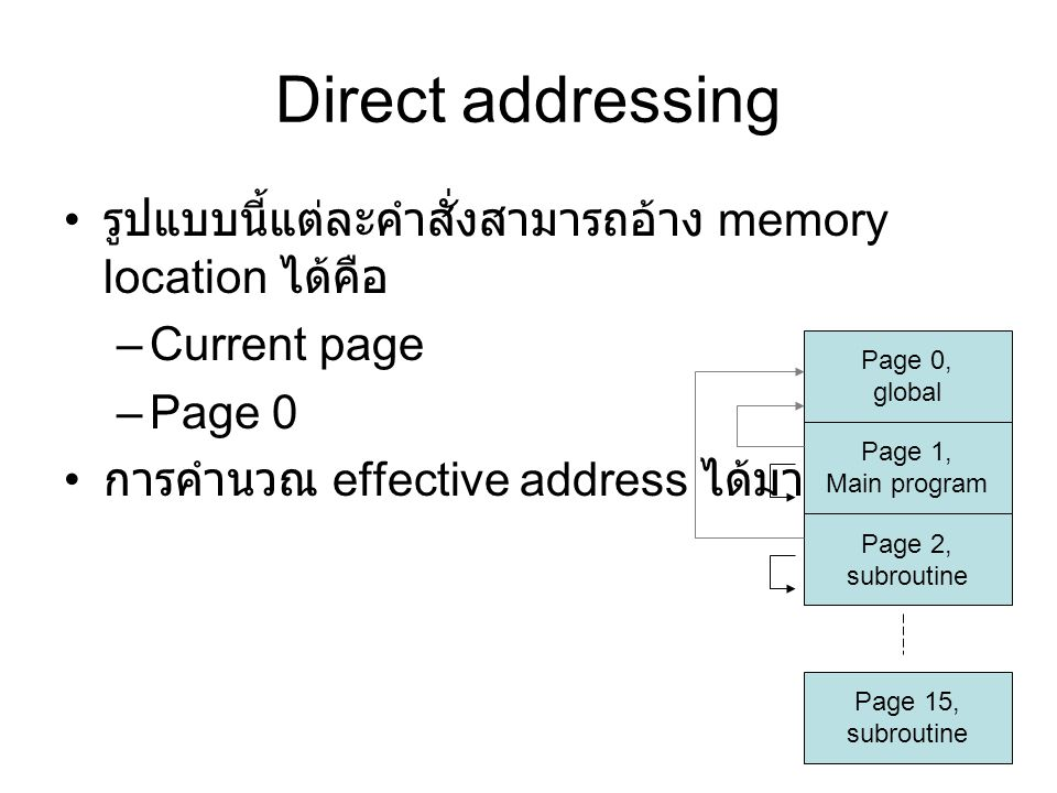 Direct addressing รูปแบบนี้แต่ละคำสั่งสามารถอ้าง memory location ได้คือ –Current page –Page 0 การคำนวณ effective address ได้มาจากคำสั่ง Page 0, global Page 1, Main program Page 2, subroutine Page 15, subroutine