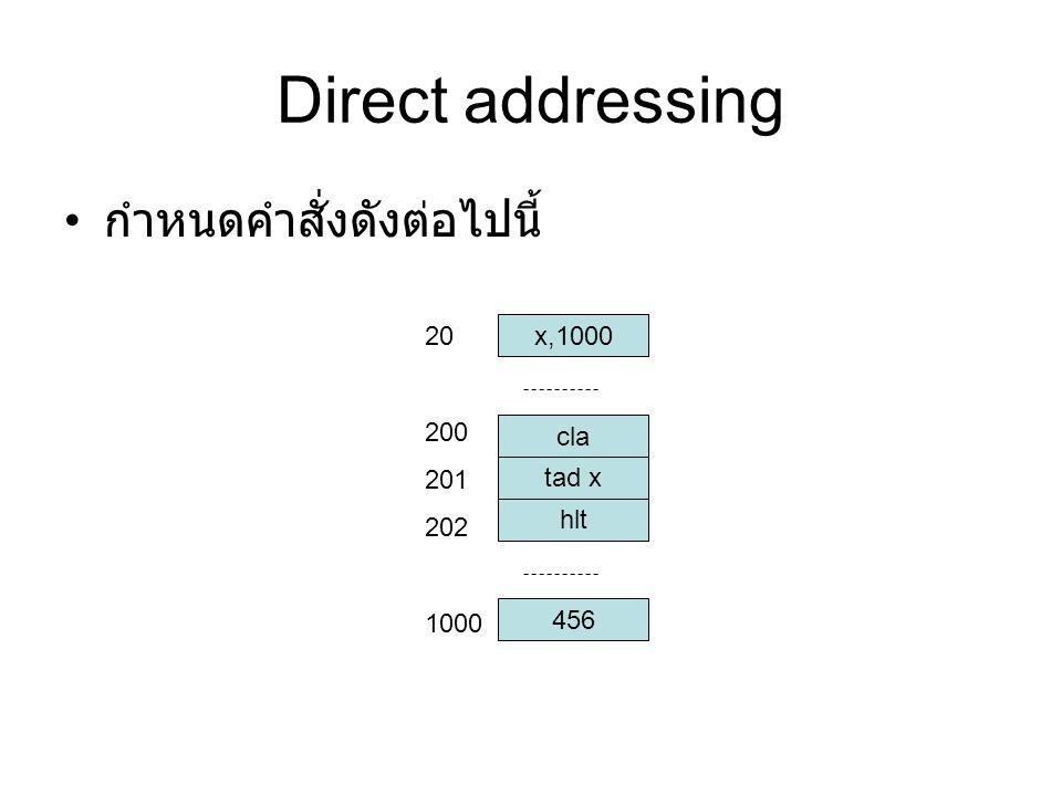 Direct addressing 1.ให้แปลงคำสั่ง tad x ซึ่งเป็นภาษาระดับต่ำ เป็นคำสั่งของภาษาเครื่อง 2.