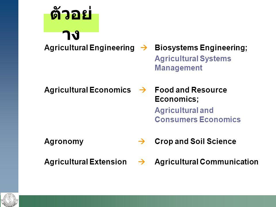 ตัวอย่ าง Agricultural Engineering  Biosystems Engineering; Agricultural Systems Management Agricultural Economics  Food and Resource Economics; Agricultural and Consumers Economics Agronomy  Crop and Soil Science Agricultural Extension  Agricultural Communication