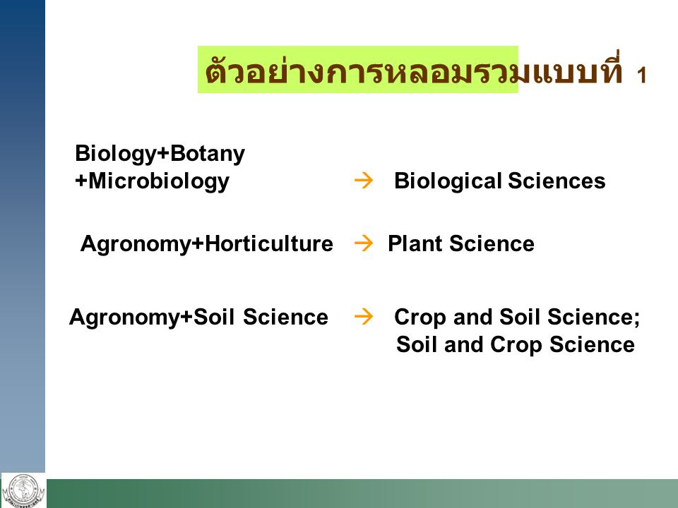 Biology+Botany +Microbiology  Biological Sciences Agronomy+Horticulture  Plant Science Agronomy+Soil Science  Crop and Soil Science; Soil and Crop Science ตัวอย่างการหลอมรวมแบบที่ 1