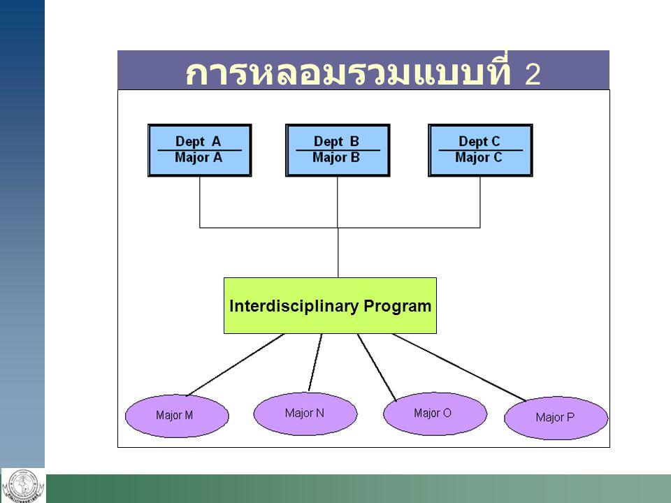 การหลอมรวมแบบที่ 2 Interdisciplinary Program