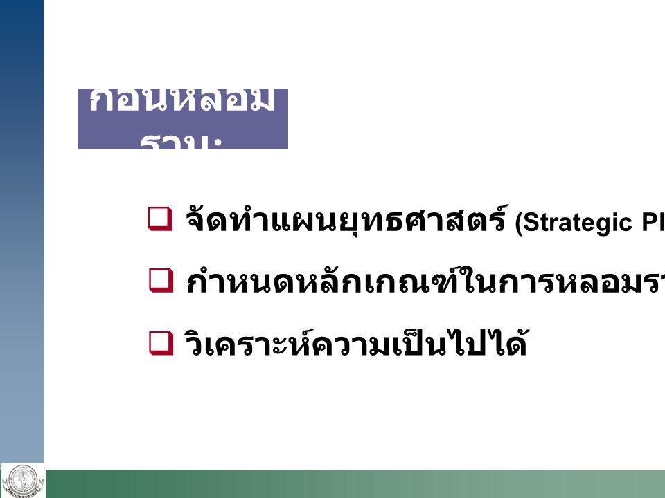 ก่อนหลอม รวม :  จัดทำแผนยุทธศาสตร์ (Strategic Plan)  กำหนดหลักเกณฑ์ในการหลอมรวม  วิเคราะห์ความเป็นไปได้