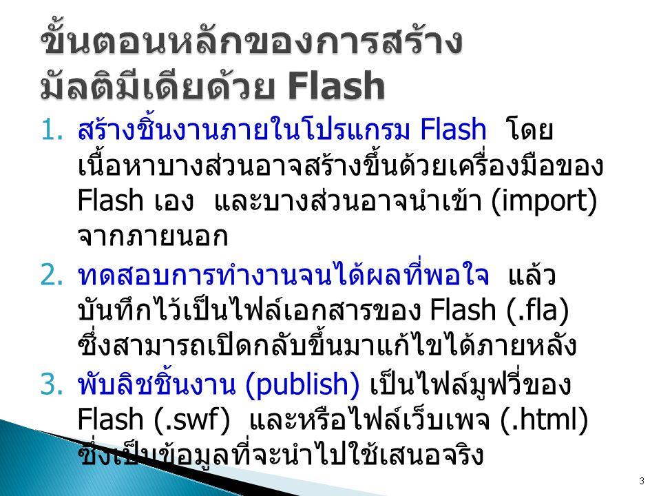1. สร้างชิ้นงานภายในโปรแกรม Flash โดย เนื้อหาบางส่วนอาจสร้างขึ้นด้วยเครื่องมือของ Flash เอง และบางส่วนอาจนำเข้า (import) จากภายนอก 2. ทดสอบการทำงานจนไ
