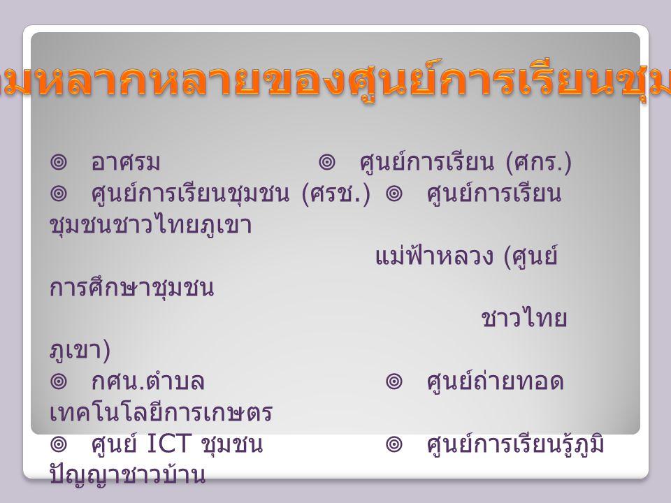  อาศรม  ศูนย์การเรียน ( ศกร.)  ศูนย์การเรียนชุมชน ( ศรช.)  ศูนย์การเรียน ชุมชนชาวไทยภูเขา แม่ฟ้าหลวง ( ศูนย์ การศึกษาชุมชน ชาวไทย ภูเขา )  กศน. ต