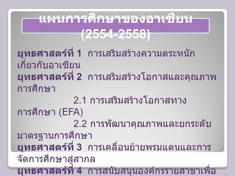 แผนการศึกษาของอาเซียน (2554-2558) ยุทธศาสตร์ที่ 1 การเสริมสร้างความตระหนัก เกี่ยวกับอาเซียน ยุทธศาสตร์ที่ 2 การเสริมสร้างโอกาสและคุณภาพ การศึกษา 2.1 การเสริมสร้างโอกาสทาง การศึกษา (EFA) 2.2 การพัฒนาคุณภาพและยกระดับ มาตรฐานการศึกษา ยุทธศาสตร์ที่ 3 การเคลื่อนย้ายพรมแดนและการ จัดการศึกษาสู่สากล ยุทธศาสตร์ที่ 4 การสนับสนุนองค์กรรายสาขาเพื่อ พัฒนาการศึกษา