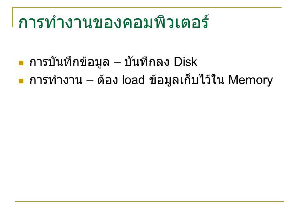 การทำงานของคอมพิวเตอร์ การบันทึกข้อมูล – บันทึกลง Disk การทำงาน – ต้อง load ข้อมูลเก็บไว้ใน Memory