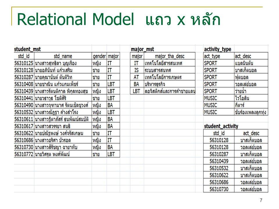 รูปแบบความสัมพันธ์ใน Relational Model 8