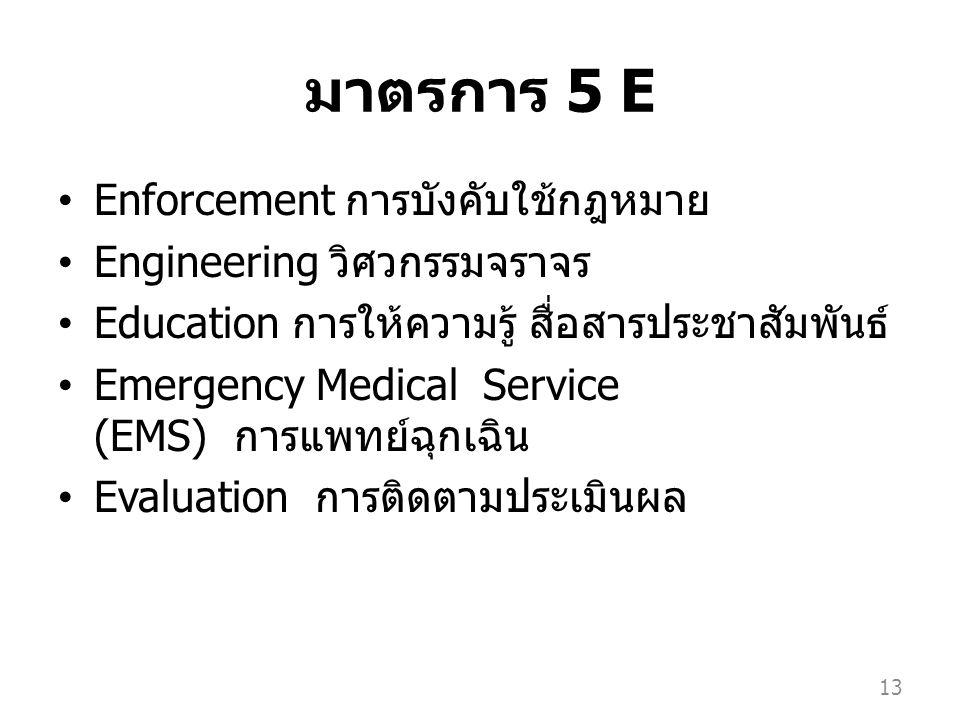 มาตรการ 5 E Enforcement การบังคับใช้กฎหมาย Engineering วิศวกรรมจราจร Education การให้ความรู้ สื่อสารประชาสัมพันธ์ Emergency Medical Service (EMS) การแพทย์ฉุกเฉิน Evaluation การติดตามประเมินผล 13