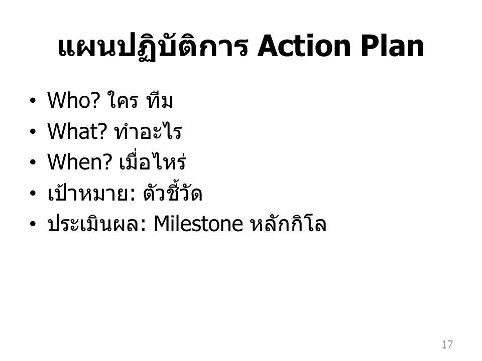 แผนปฏิบัติการ Action Plan Who? ใคร ทีม What? ทำอะไร When? เมื่อไหร่ เป้าหมาย : ตัวชี้วัด ประเมินผล : Milestone หลักกิโล 17