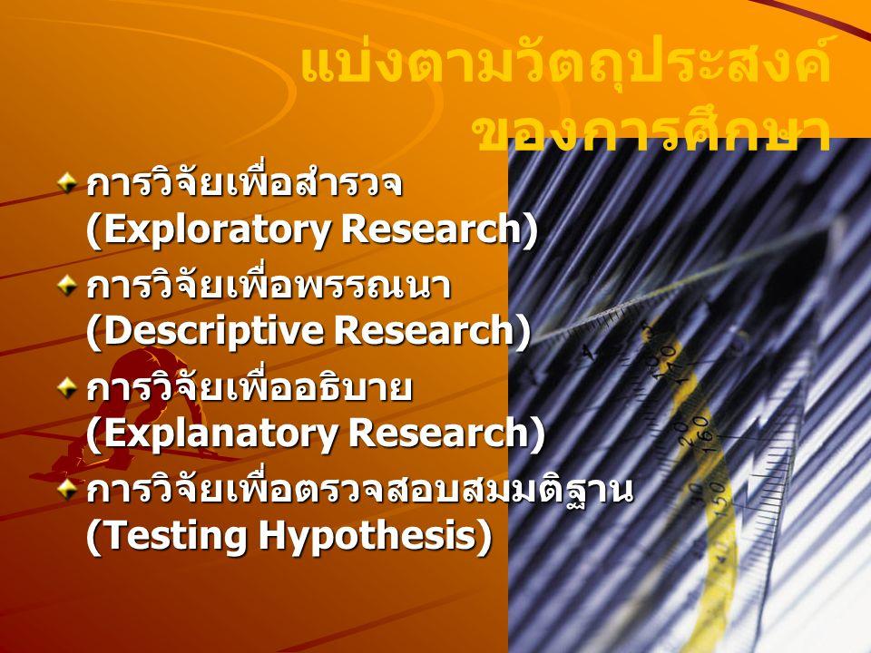 แบ่งตามวัตถุประสงค์ ของการศึกษา การวิจัยเพื่อสำรวจ (Exploratory Research) การวิจัยเพื่อพรรณนา (Descriptive Research) การวิจัยเพื่ออธิบาย (Explanatory