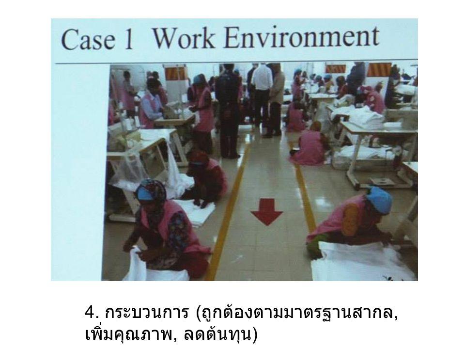 4. กระบวนการ ( ถูกต้องตามมาตรฐานสากล, เพิ่มคุณภาพ, ลดต้นทุน )