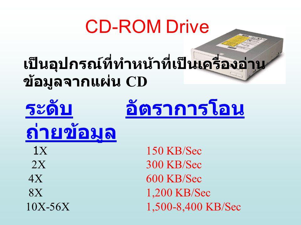 เป็นอุปกรณ์ที่ทำหน้าที่เป็นเครื่องอ่าน ข้อมูลจากแผ่น CD ระดับ อัตราการโอน ถ่ายข้อมูล 1X150 KB/Sec 2X300 KB/Sec 4X600 KB/Sec 8X1,200 KB/Sec 10X-56X1,500-8,400 KB/Sec CD-ROM Drive