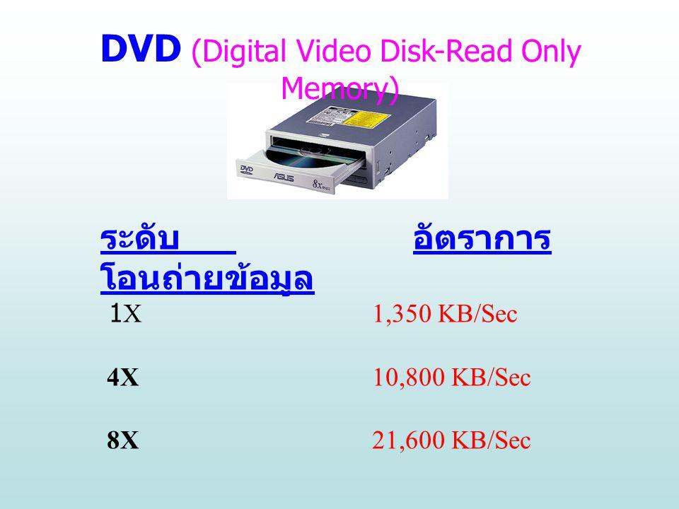 ระดับ อัตราการ โอนถ่ายข้อมูล 1X1,350 KB/Sec 4X10,800 KB/Sec 8X21,600 KB/Sec DVD (Digital Video Disk-Read Only Memory)
