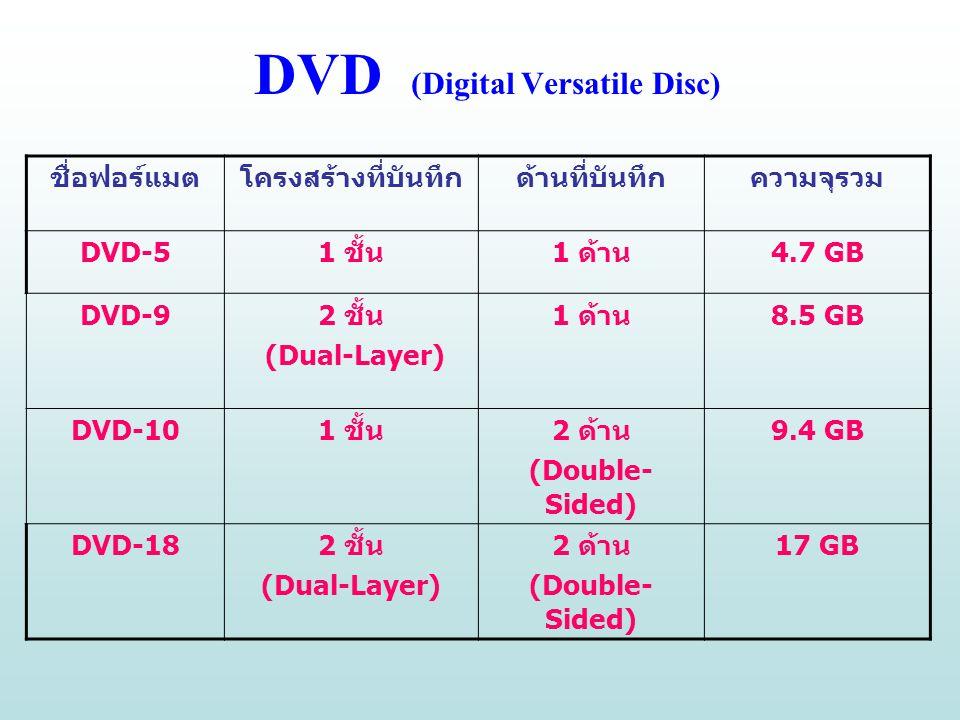 DVD (Digital Versatile Disc) ชื่อฟอร์แมตโครงสร้างที่บันทึกด้านที่บันทึกความจุรวม DVD-5 1 ชั้น 1 ด้าน 4.7 GB DVD-9 2 ชั้น (Dual-Layer) 1 ด้าน 8.5 GB DV