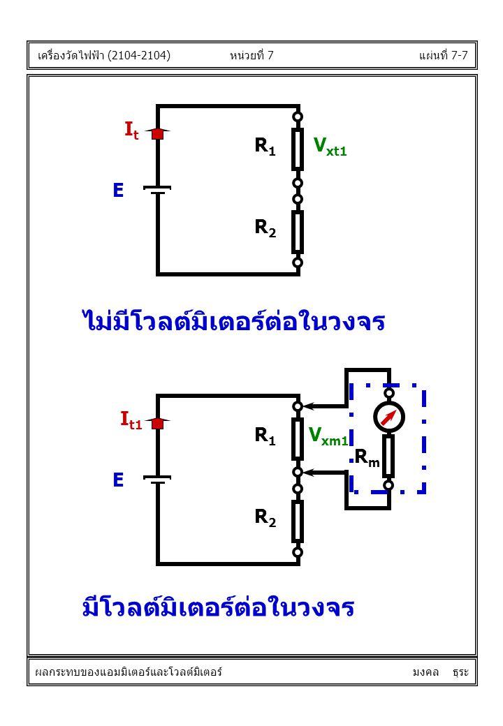 แผ่นที่ 7-7 V xm1 RmRm R1R1 R2R2 E I t1 V xt1 R1R1 R2R2 E ItIt หน่วยที่ 7 เครื่องวัดไฟฟ้า (2104-2104) ผลกระทบของแอมมิเตอร์และโวลต์มิเตอร์ มงคล ธุระ ไม