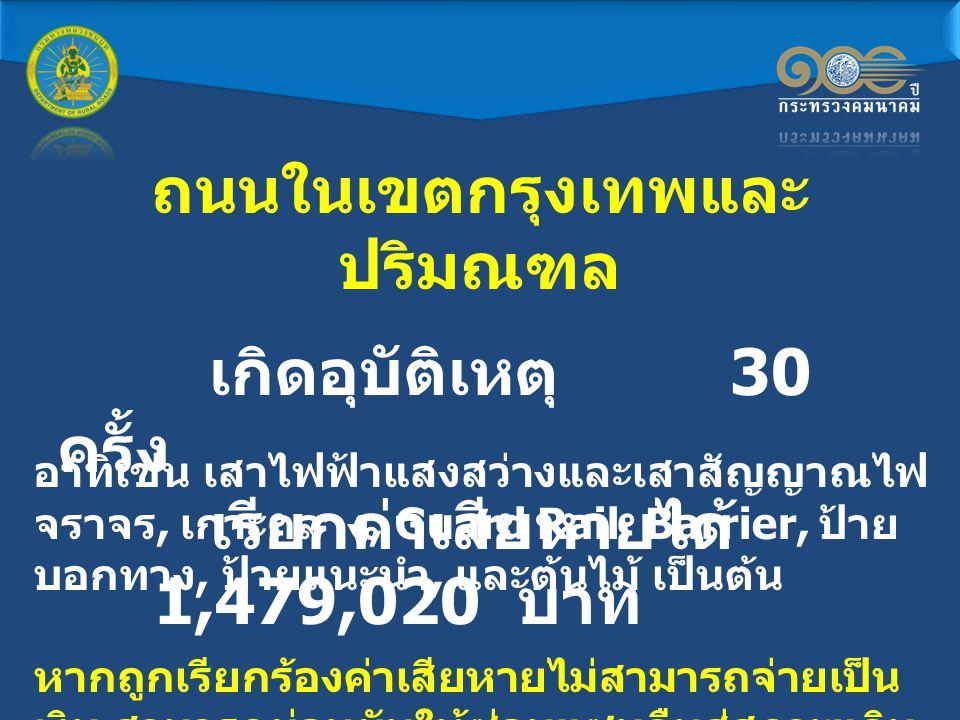 ถนนในเขตกรุงเทพและ ปริมณฑล เกิดอุบัติเหตุ 30 ครั้ง เรียกค่าเสียหายได้ 1,479,020 บาท อาทิเช่น เสาไฟฟ้าแสงสว่างและเสาสัญญาณไฟ จราจร, เกาะกลาง, Guard Rai