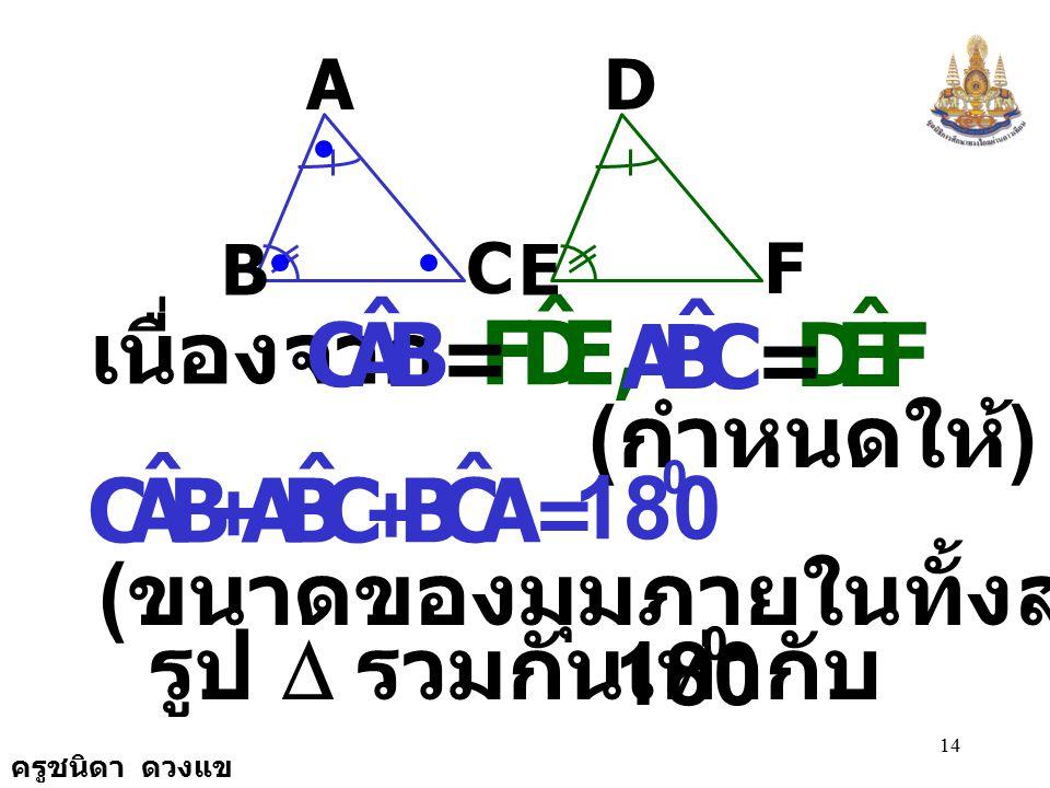ครูชนิดา ดวงแข 13 A B C D E F กำหนดให้  ABC และ  DEF มี ต้องการพิสูจน์ว่า  ABC  DEF E,DF ˆ BAC ˆ = FED ˆ CBA ˆ = และ BC = EF