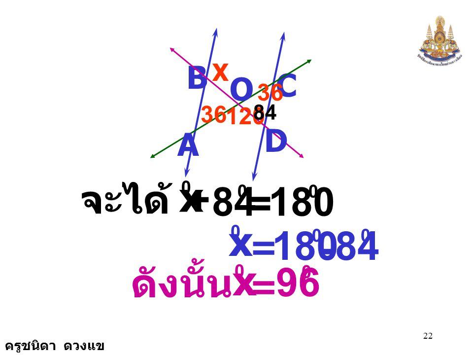 ครูชนิดา ดวงแข 21 C B A D O 120 36 X จะได้ += 120 0 ODC ˆ 36 0 ODC ˆ = 120 0 - 36 0 ODC ˆ = 84 0 เนื่องจาก += 180 0 ODC ˆ x 0 ( ขนาดของมุมภายในที่ อยู