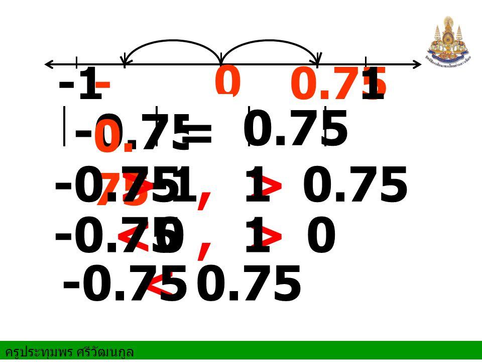 ครูประทุมพร ศรีวัฒนกูล -0.75 0 0.75- 0. 75 1 0.75 = -1 >, >-0.75 1 0.75 0 <, >-0.75 1 0 0.75 <-0.75