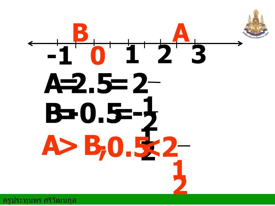 ครูประทุมพร ศรีวัฒนกูล A 01 = -2 A -1.75= 4 3 C B= -0.5 = 2 1 - >-0.5<, B C= 0.25 = 4 1 4 3 4 1 -0.5