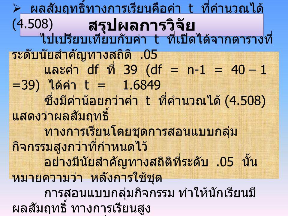 สรุปผลการวิจัย  ผลสัมฤทธิ์ทางการเรียนคือค่า t ที่คำนวณได้ (4.508) ไปเปรียบเทียบกับค่า t ที่เปิดได้จากตารางที่ ระดับนัยสำคัญทางสถิติ.05 และค่า df ที่ 39 (df = n-1 = 40 – 1 =39) ได้ค่า t = 1.6849 ซึ่งมีค่าน้อยกว่าค่า t ที่คำนวณได้ (4.508) แสดงว่าผลสัมฤทธิ์ ทางการเรียนโดยชุดการสอนแบบกลุ่ม กิจกรรมสูงกว่าที่กำหนดไว้ อย่างมีนัยสำคัญทางสถิติที่ระดับ.05 นั้น หมายความว่า หลังการใช้ชุด การสอนแบบกลุ่มกิจกรรม ทำให้นักเรียนมี ผลสัมฤทธิ์ ทางการเรียนสูง กว่าเกณฑ์ที่กำหนดไว้